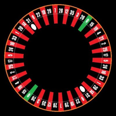 Roulette Wheel round preview